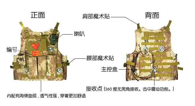 美式作战马甲2